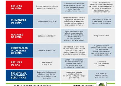 folleto calor bigmat_Página_02